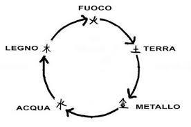 5-elementi.jog