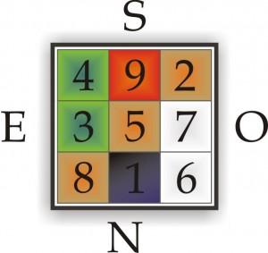 quadrato-magico