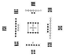 trigrammi