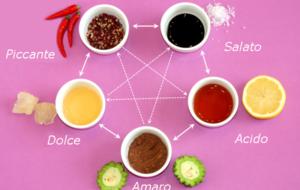 Gli effetti dei sapori in Medicina Tradizionale Cinese