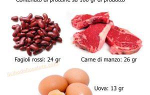 Cercasi proteine disperatamente…