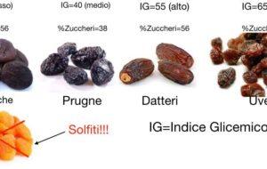 Frutta secca: come sceglierla?