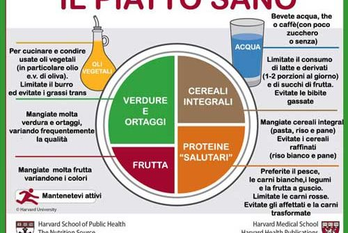 La dieta antinfiammatoria del Cilento