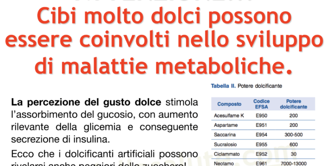Attenzione ai dolcificanti artificiali!!! Sapori molto dolci sono coinvolti nello sviluppo di malattie metaboliche