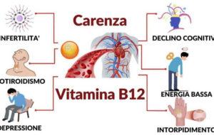 B12: una vitamina spesso trascurata